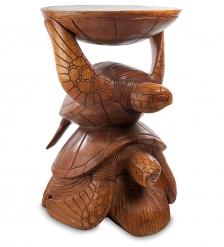 44-027 Статуэтка-подставка  Пара черепах
