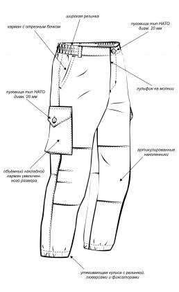 ЯЛ-02-30 Костюм куртка/брюки, р.44-46, рост 170-176, кмф
